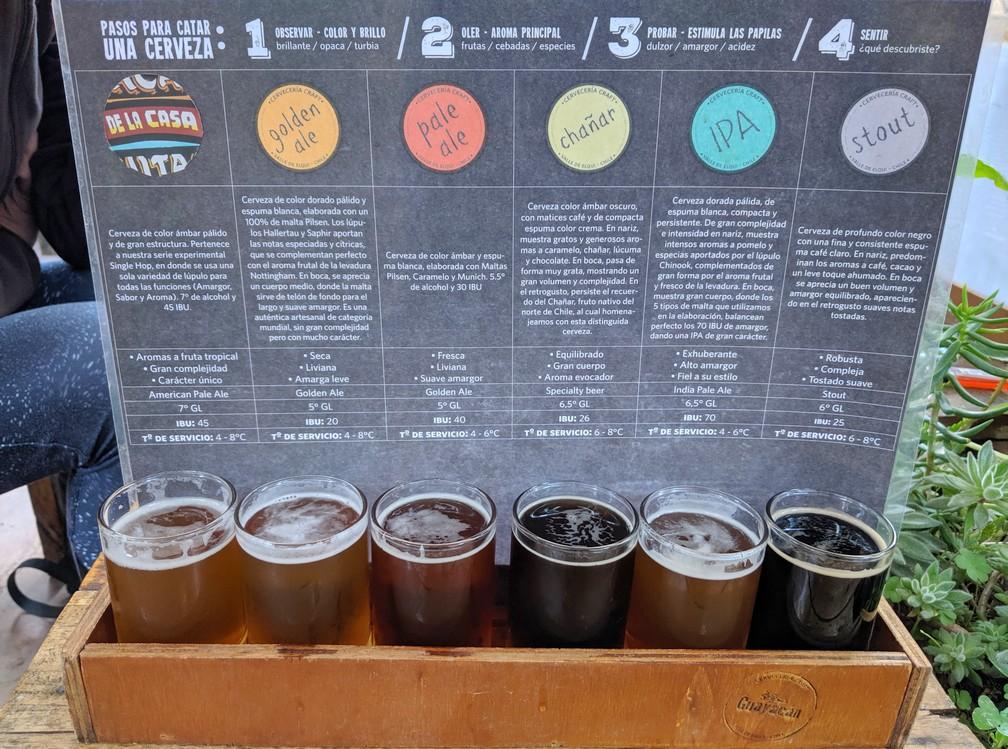 Bières de dégustation de la brasserie Guayacan