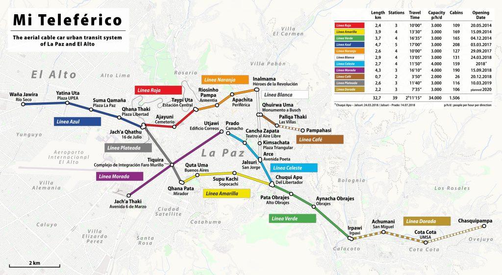 Carte des lignes de téléphériques à La Paz