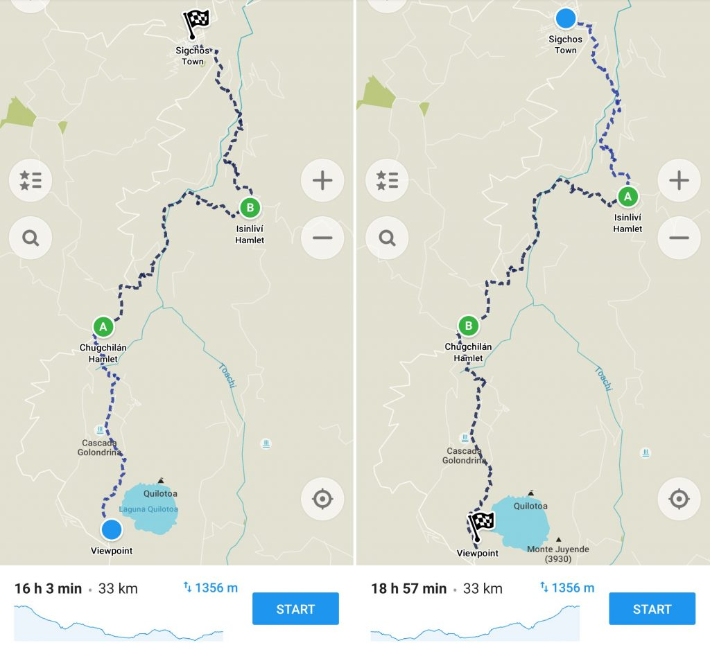 Plans des itinéraires alternatifs de la boucle de Quilotoa dans les deux sens