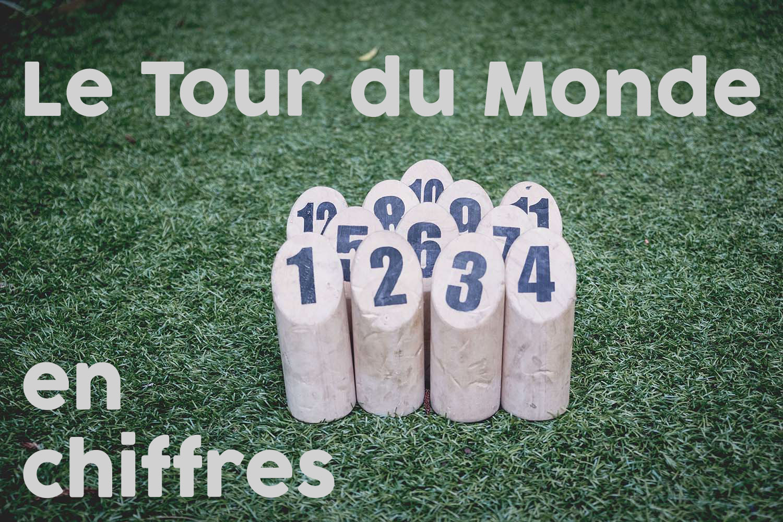 Tour du monde en chiffres